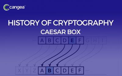 History of Cryptography – Caesar Box